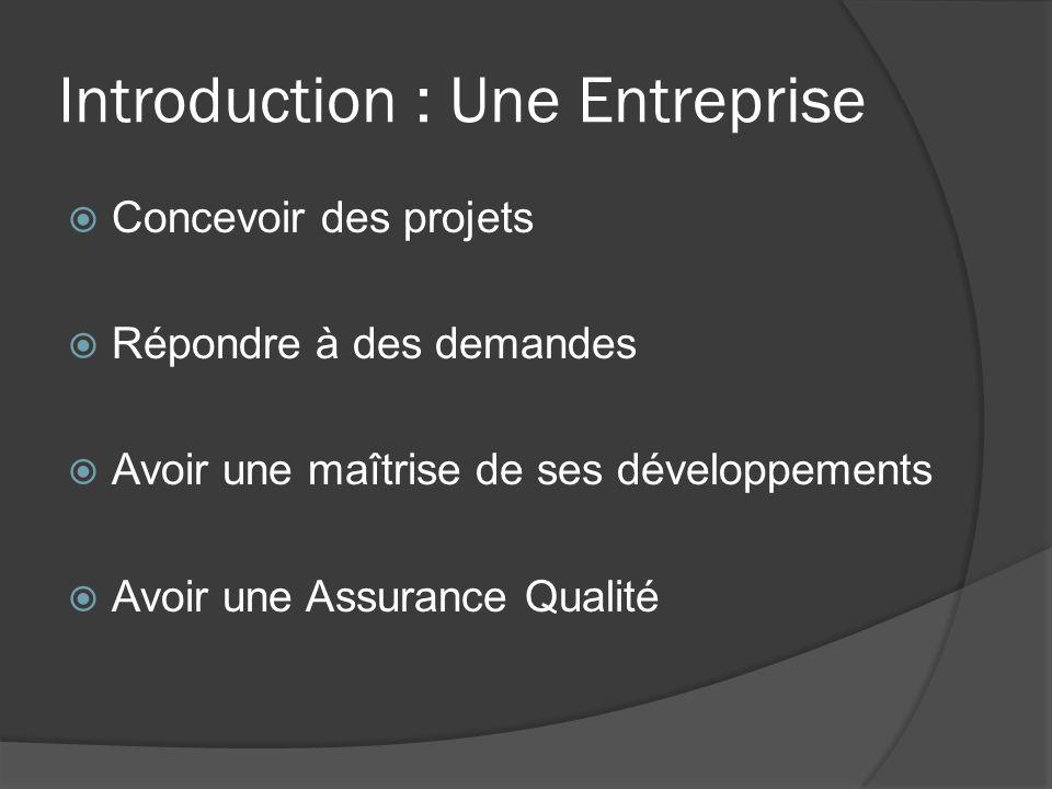 Introduction : Une Entreprise Concevoir des projets Répondre à des demandes Avoir une maîtrise de ses développements Avoir une Assurance Qualité