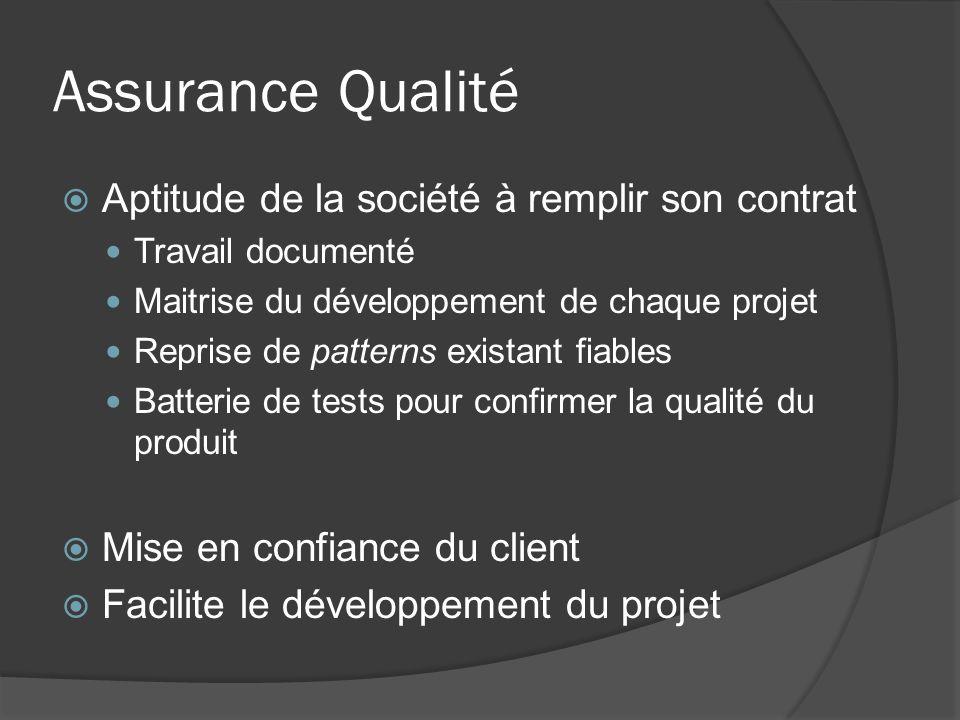 Assurance Qualité Aptitude de la société à remplir son contrat Travail documenté Maitrise du développement de chaque projet Reprise de patterns exista