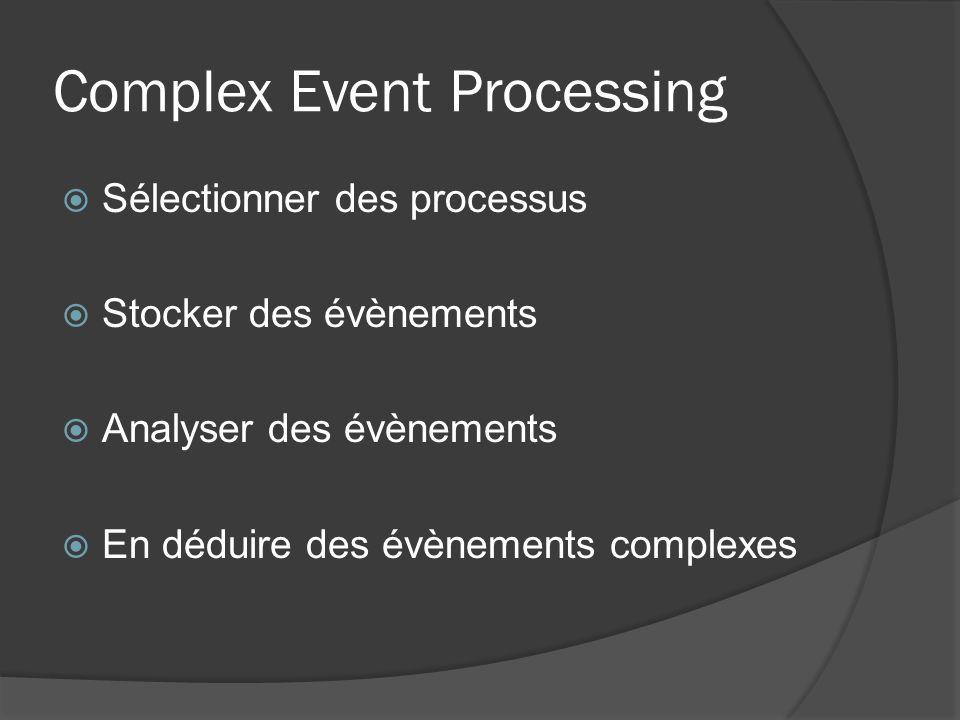 Complex Event Processing Sélectionner des processus Stocker des évènements Analyser des évènements En déduire des évènements complexes