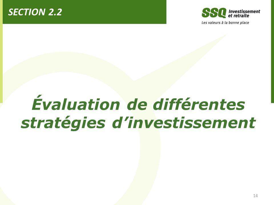 Évaluation de différentes stratégies dinvestissement SECTION 2.2 14