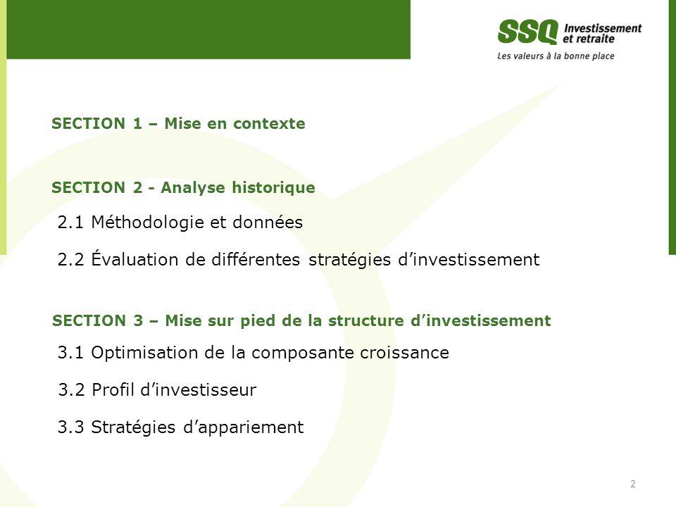SECTION 2 - Analyse historique 2.1 Méthodologie et données SECTION 3 – Mise sur pied de la structure dinvestissement 2.2 Évaluation de différentes str