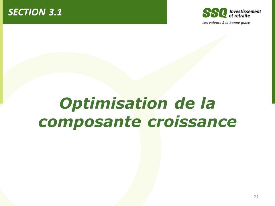 Optimisation de la composante croissance SECTION 3.1 21