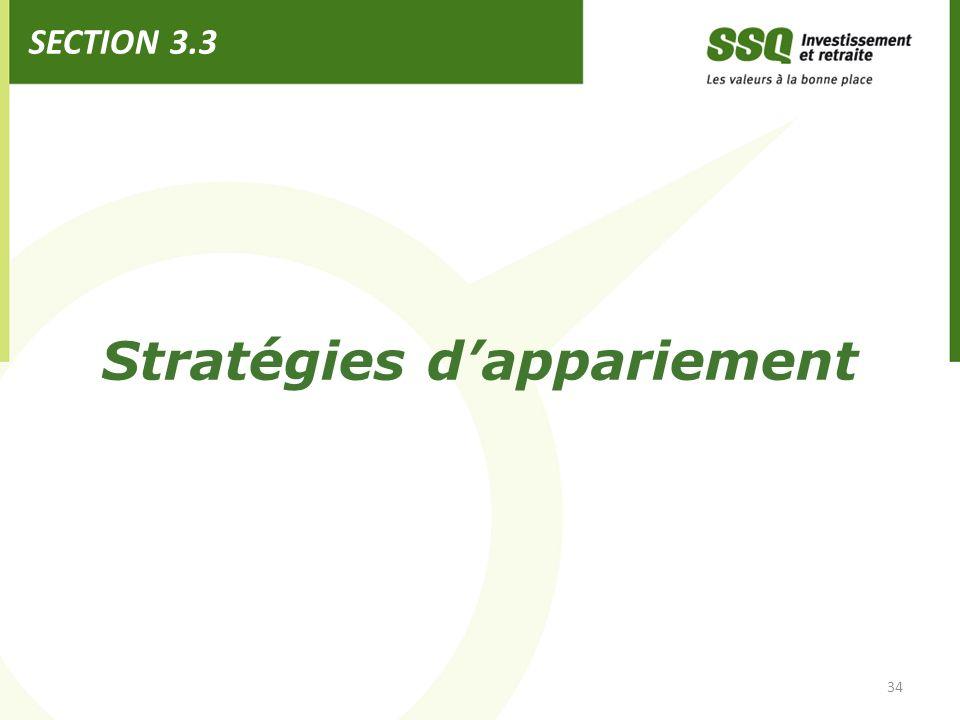 Stratégies dappariement SECTION 3.3 34