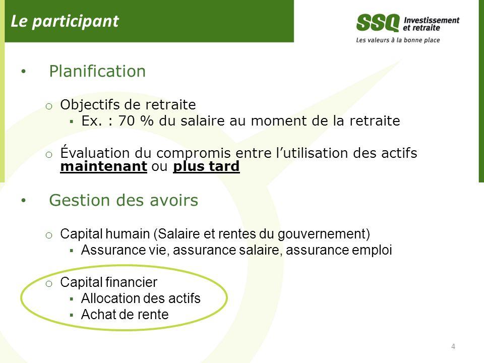 Le participant Planification o Objectifs de retraite Ex. : 70 % du salaire au moment de la retraite o Évaluation du compromis entre lutilisation des a