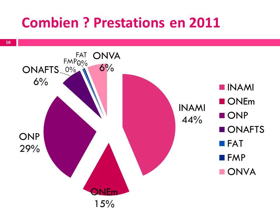 Combien Prestations en 2011 10