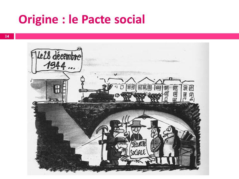 Origine : le Pacte social 14