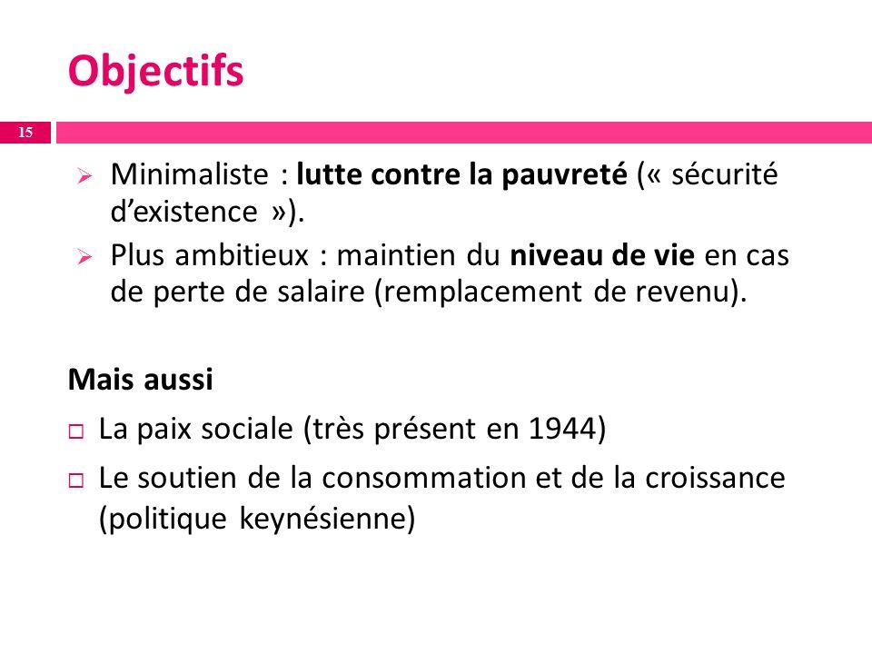 Minimaliste : lutte contre la pauvreté (« sécurité dexistence »).