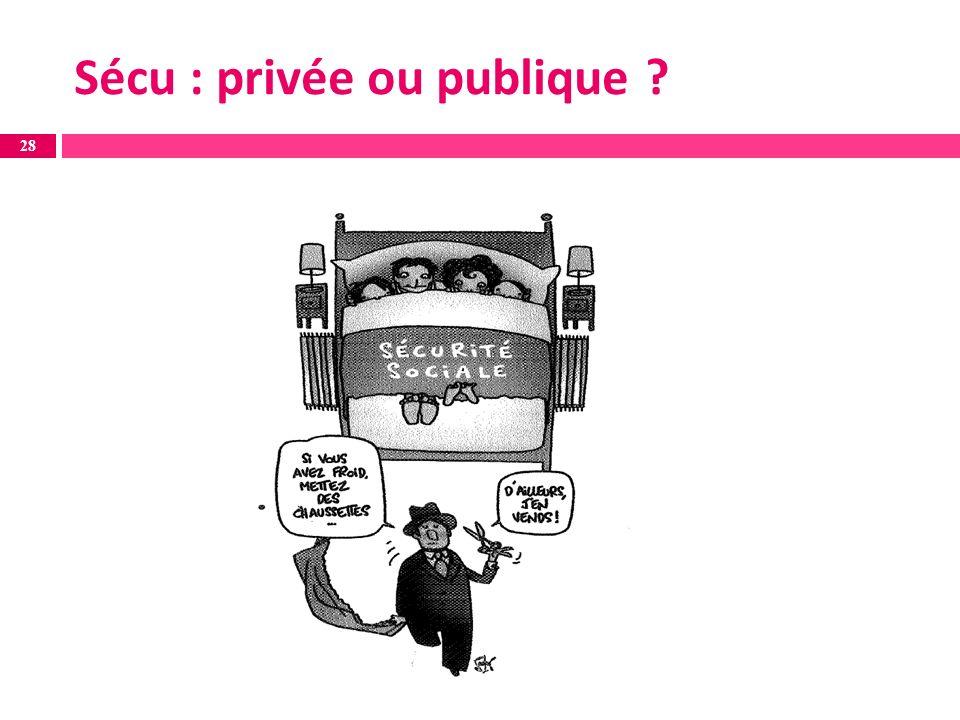 28 Sécu : privée ou publique