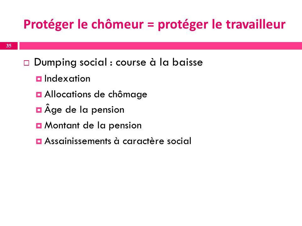 Protéger le chômeur = protéger le travailleur Dumping social : course à la baisse Indexation Allocations de chômage Âge de la pension Montant de la pension Assainissements à caractère social 35