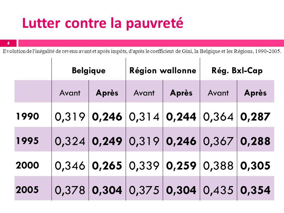 Lutter contre la pauvreté BelgiqueRégion wallonneRég.