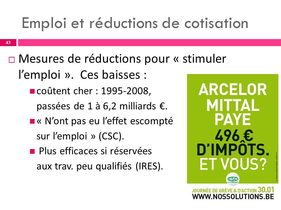 Emploi et réductions de cotisation Mesures de réductions pour « stimuler lemploi ».