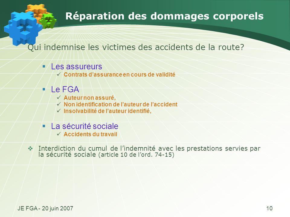 JE FGA - 20 juin 200710 Réparation des dommages corporels Qui indemnise les victimes des accidents de la route? Les assureurs Contrats dassurance en c