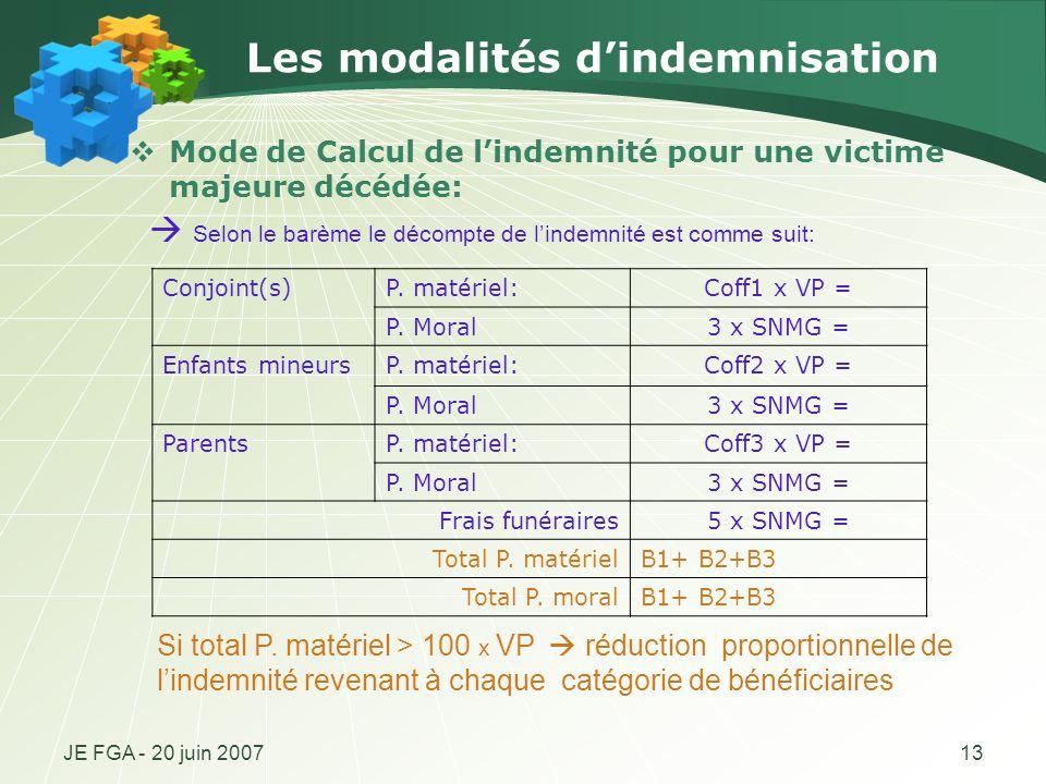 JE FGA - 20 juin 200713 Les modalités dindemnisation Mode de Calcul de lindemnité pour une victime majeure décédée: Conjoint(s)P. matériel:Coff1 x VP
