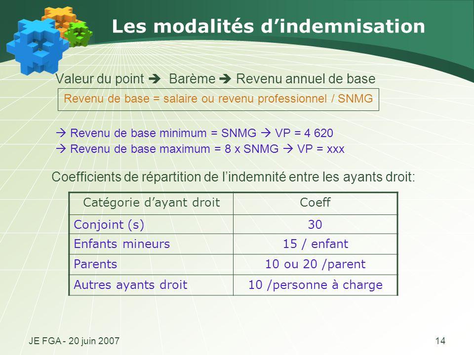 JE FGA - 20 juin 200714 Les modalités dindemnisation Valeur du point Barème Revenu annuel de base Revenu de base minimum = SNMG VP = 4 620 Revenu de b