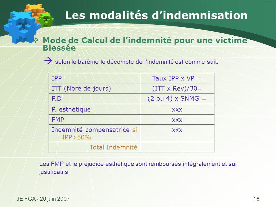 JE FGA - 20 juin 200716 Les modalités dindemnisation Mode de Calcul de lindemnité pour une victime Blessée IPPTaux IPP x VP = ITT (Nbre de jours)(ITT