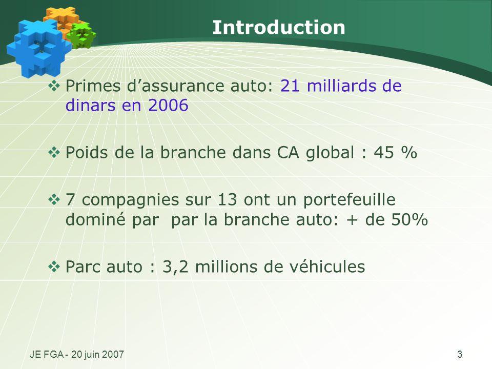 JE FGA - 20 juin 20073 Introduction Primes dassurance auto: 21 milliards de dinars en 2006 Poids de la branche dans CA global : 45 % 7 compagnies sur