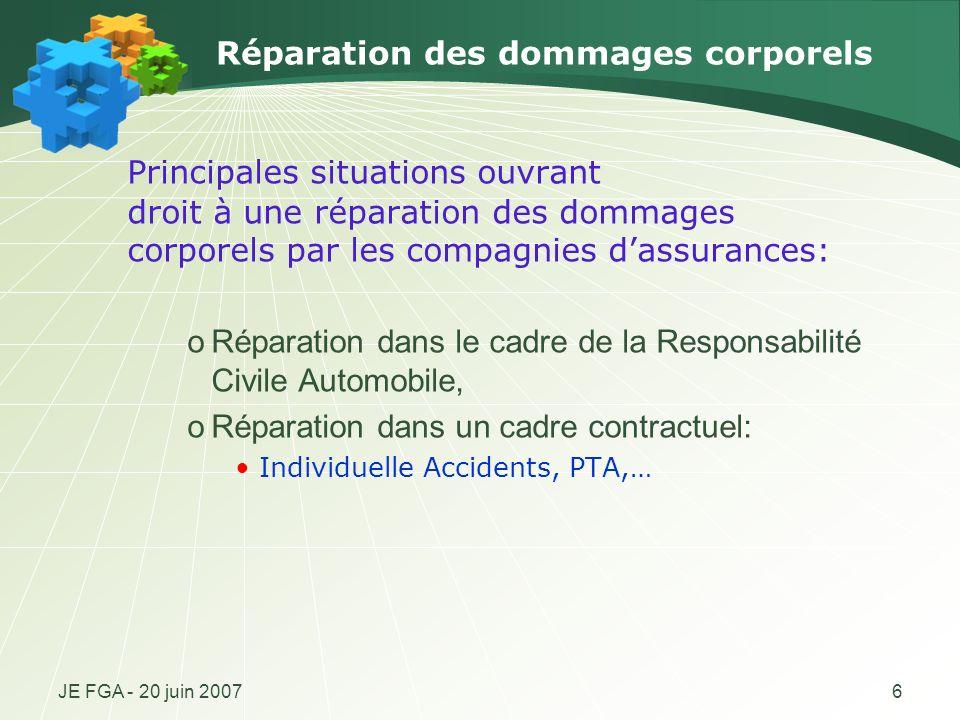 JE FGA - 20 juin 20076 Réparation des dommages corporels Principales situations ouvrant droit à une réparation des dommages corporels par les compagni