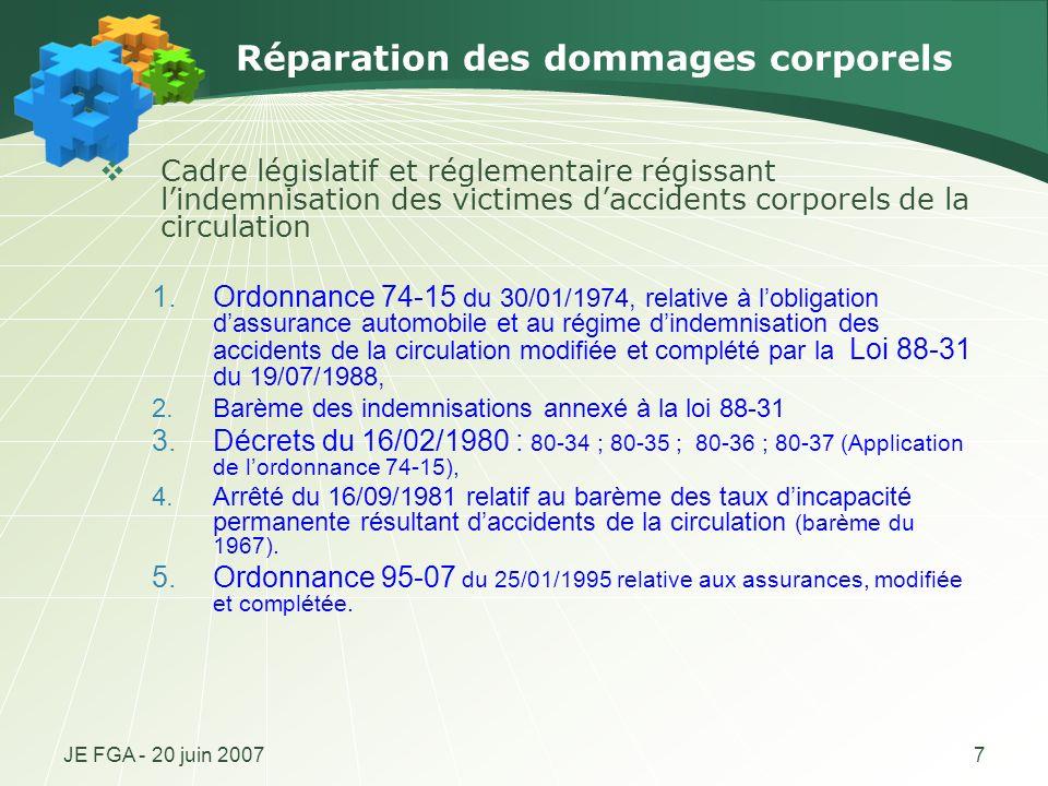 JE FGA - 20 juin 20077 Réparation des dommages corporels Cadre législatif et réglementaire régissant lindemnisation des victimes daccidents corporels