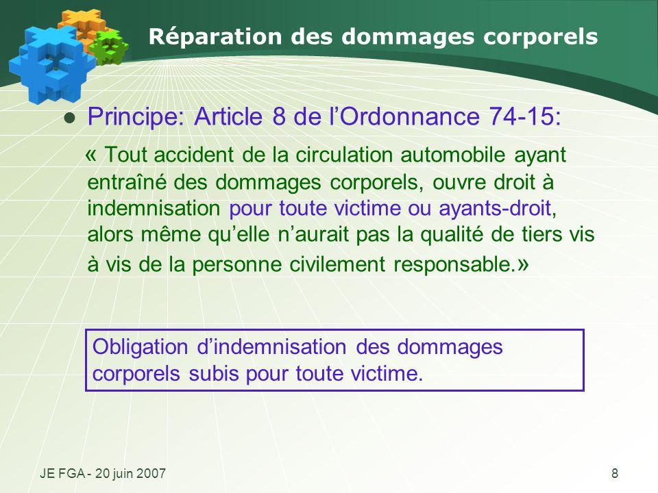 JE FGA - 20 juin 20078 Réparation des dommages corporels Principe: Article 8 de lOrdonnance 74-15: « Tout accident de la circulation automobile ayant