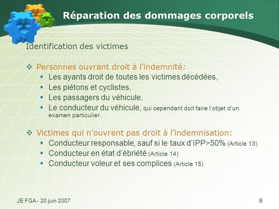 JE FGA - 20 juin 20079 Réparation des dommages corporels Identification des victimes Personnes ouvrant droit à lindemnité: Les ayants droit de toutes