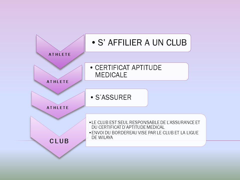 ATHLETE S AFFILIER A UN CLUB ATHLETE CERTIFICAT APTITUDE MEDICALE ATHLETE SASSURER CLUB LE CLUB EST SEUL RESPONSABLE DE LASSURANCE ET DU CERTIFICAT DAPTITUDE MEDICAL ENVOI DU BORDEREAU VISE PAR LE CLUB ET LA LIGUE DE WILAYA