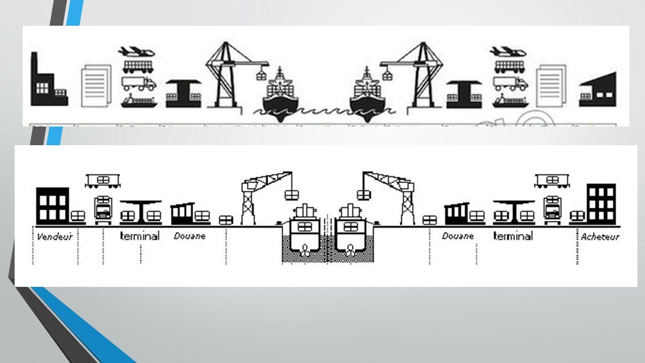 MARITIME Avantages Les capacités importantes Longues distances Le coût nettement moins élevé que pour les autres modes de transport Grande capacité en volume et en lourd Peu polluant Inconvenients Des délais longs et temps de transit + longs Les ruptures de charge en cas de départ ou de destination à l intérieur des terres Le taux d avarie relativement élevé Emballages et primes assurance élevés Dépendance vis-à-vis de la route Infrastructures limitées en europe