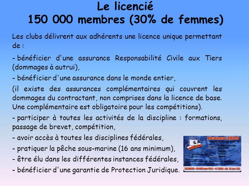 Le licencié 150 000 membres (30% de femmes) Les clubs délivrent aux adhérents une licence unique permettant de : - bénéficier d'une assurance Responsa
