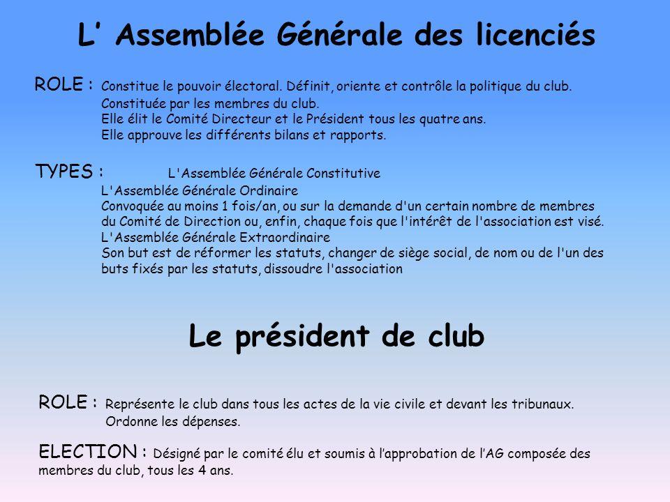 Le président de club ROLE : Représente le club dans tous les actes de la vie civile et devant les tribunaux. Ordonne les dépenses. ELECTION : Désigné