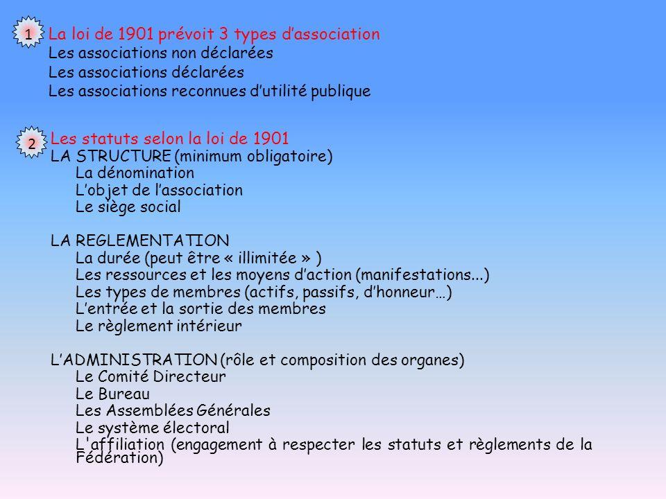 La loi de 1901 prévoit 3 types dassociation Les associations non déclarées Les associations déclarées Les associations reconnues dutilité publique 1 L