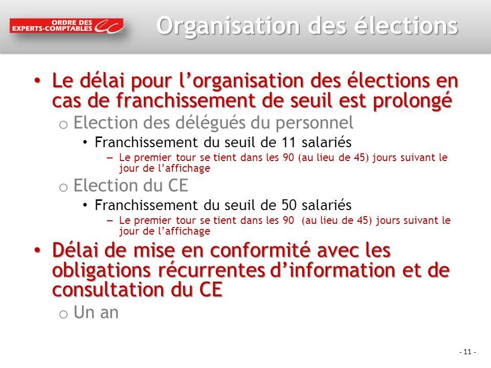- 11 - Organisation des élections Le délai pour lorganisation des élections en cas de franchissement de seuil est prolongé Le délai pour lorganisation