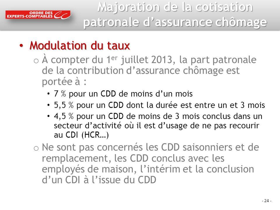 - 24 - Majoration de la cotisation patronale dassurance chômage Modulation du taux Modulation du taux o À compter du 1 er juillet 2013, la part patron