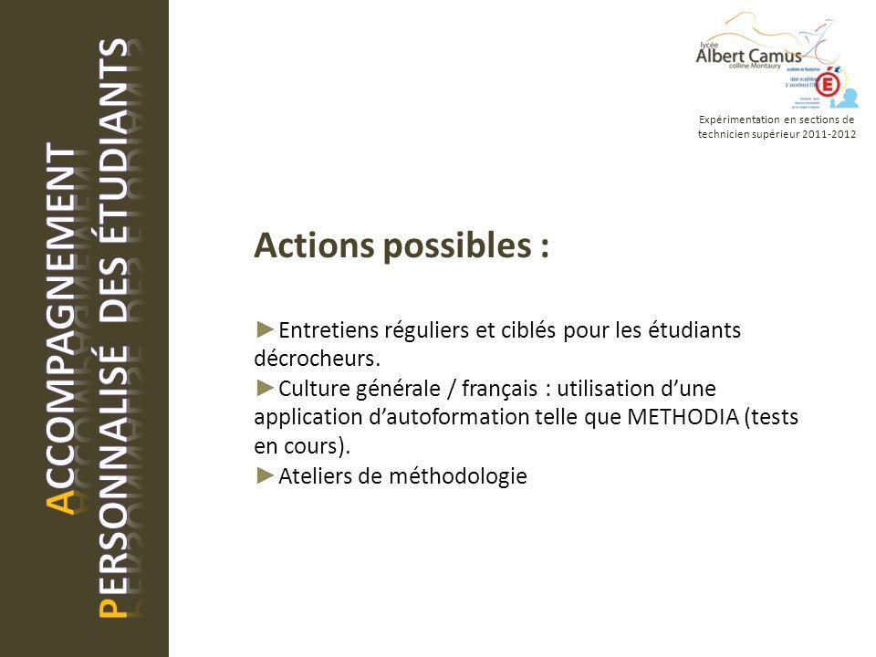 Actions possibles : Entretiens réguliers et ciblés pour les étudiants décrocheurs.