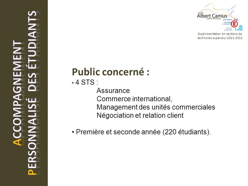 Public concerné : 4 STS : Assurance Commerce international, Management des unités commerciales Négociation et relation client Première et seconde année (220 étudiants).