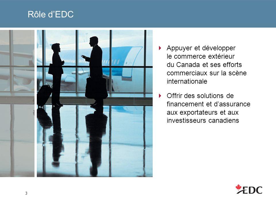 Rôle dEDC Appuyer et développer le commerce extérieur du Canada et ses efforts commerciaux sur la scène internationale Offrir des solutions de financement et dassurance aux exportateurs et aux investisseurs canadiens 3