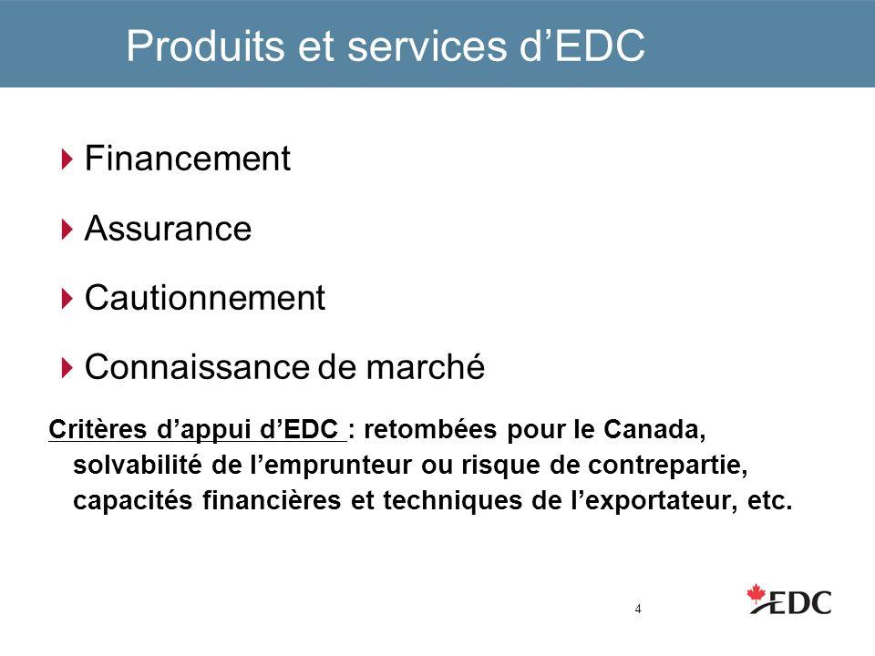 4 Produits et services dEDC Financement Assurance Cautionnement Connaissance de marché Critères dappui dEDC : retombées pour le Canada, solvabilité de lemprunteur ou risque de contrepartie, capacités financières et techniques de lexportateur, etc.