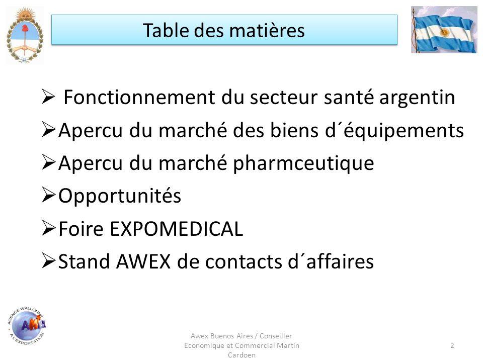 Awex Buenos Aires / Conseiller Economique et Commercial Martin Cardoen 2 Table des matières Fonctionnement du secteur santé argentin Apercu du marché