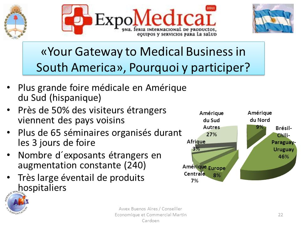 Awex Buenos Aires / Conseiller Economique et Commercial Martin Cardoen 22 «Your Gateway to Medical Business in South America», Pourquoi y participer?