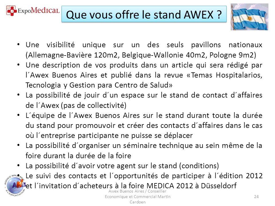 Awex Buenos Aires / Conseiller Economique et Commercial Martin Cardoen 24 Que vous offre le stand AWEX ? Une visibilité unique sur un des seuls pavill