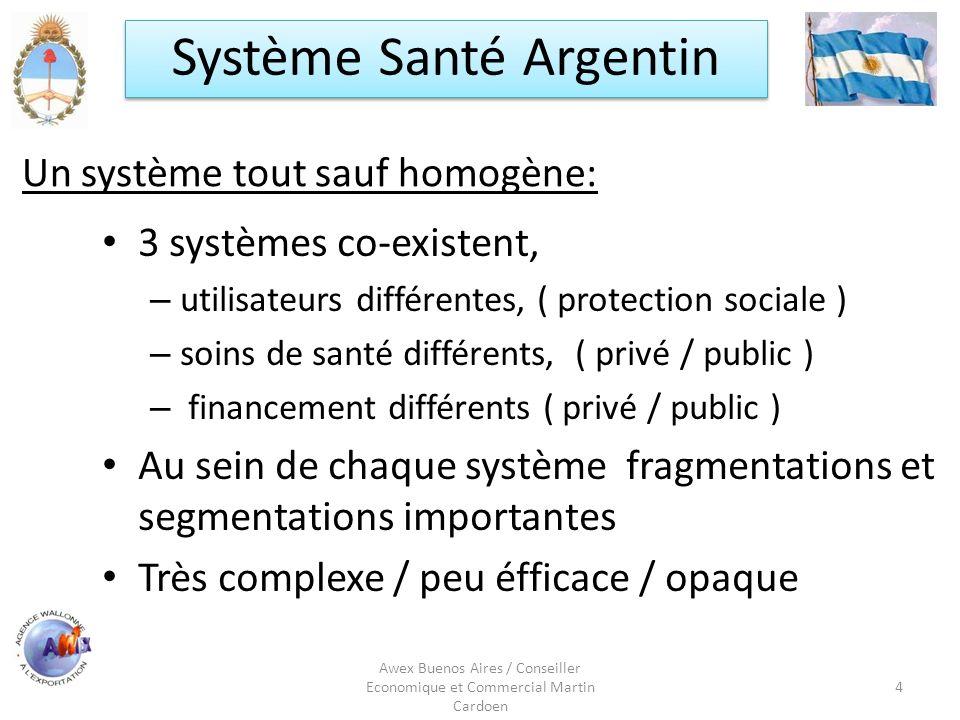 Un système tout sauf homogène: 3 systèmes co-existent, – utilisateurs différentes, ( protection sociale ) – soins de santé différents, ( privé / publi