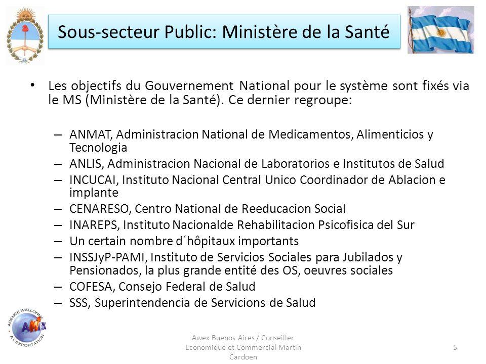 Sous-secteur Public: Ministère de la Santé Les objectifs du Gouvernement National pour le système sont fixés via le MS (Ministère de la Santé). Ce der