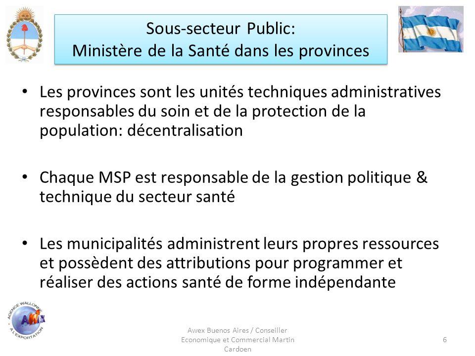 6 Sous-secteur Public: Ministère de la Santé dans les provinces Sous-secteur Public: Ministère de la Santé dans les provinces Les provinces sont les u