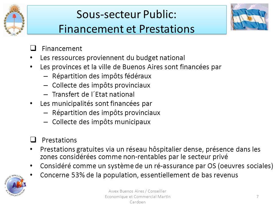 Awex Buenos Aires / Conseiller Economique et Commercial Martin Cardoen 7 Sous-secteur Public: Financement et Prestations Sous-secteur Public: Financem
