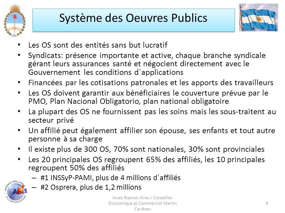 Awex Buenos Aires / Conseiller Economique et Commercial Martin Cardoen 9 Système des Oeuvres Publics Les OS sont des entités sans but lucratif Syndica