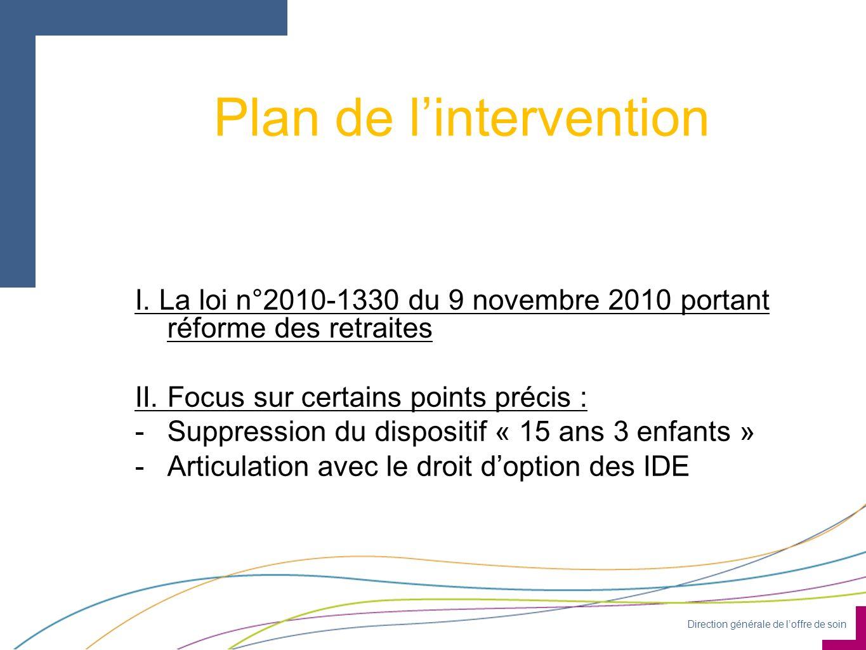 Direction générale de loffre de soin Plan de lintervention I.
