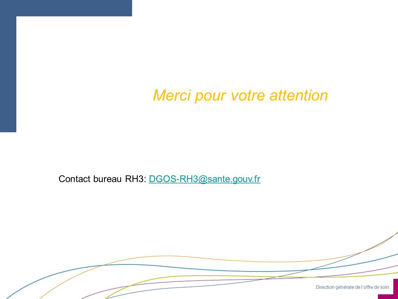 Direction générale de loffre de soin Merci pour votre attention Contact bureau RH3: DGOS-RH3@sante.gouv.frDGOS-RH3@sante.gouv.fr