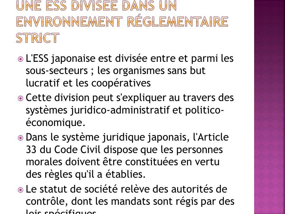 L'ESS japonaise est divisée entre et parmi les sous-secteurs ; les organismes sans but lucratif et les coopératives Cette division peut s'expliquer au