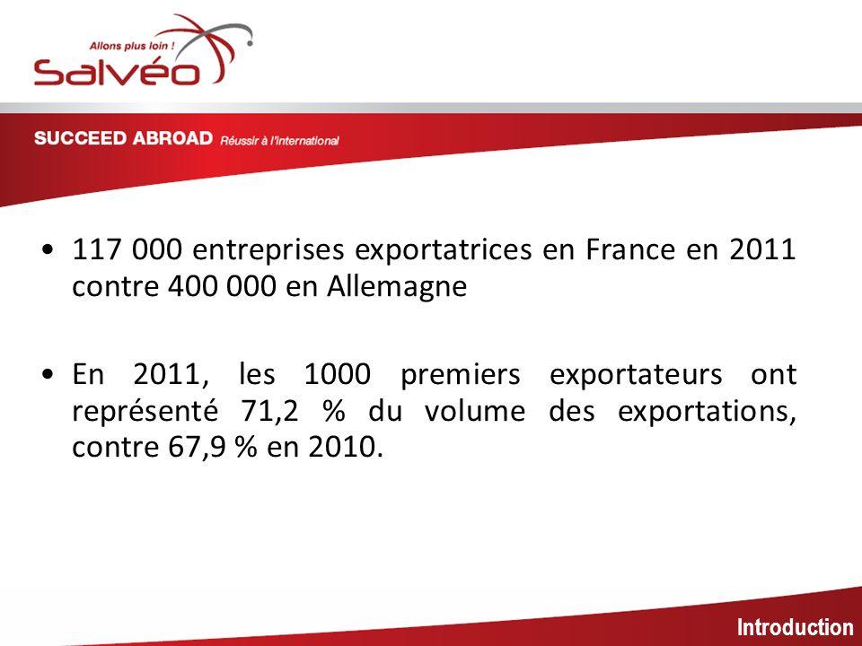 MISSION SECTORIELLE Introduction 117 000 entreprises exportatrices en France en 2011 contre 400 000 en Allemagne En 2011, les 1000 premiers exportateurs ont représenté 71,2 % du volume des exportations, contre 67,9 % en 2010.