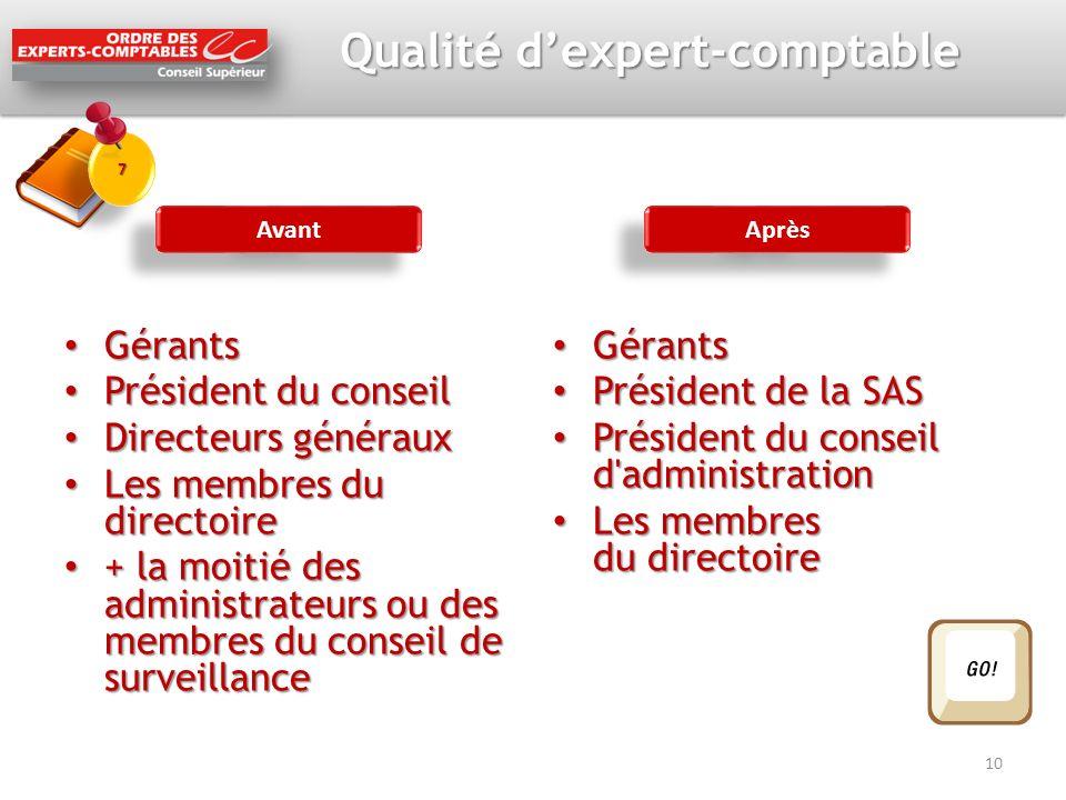 Qualité dexpert-comptable Qualité dexpert-comptable Gérants Gérants Président du conseil Président du conseil Directeurs généraux Directeurs généraux