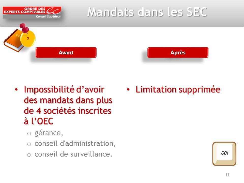 Mandats dans les SEC Impossibilité davoir des mandats dans plus de 4 sociétés inscrites à lOEC Impossibilité davoir des mandats dans plus de 4 société