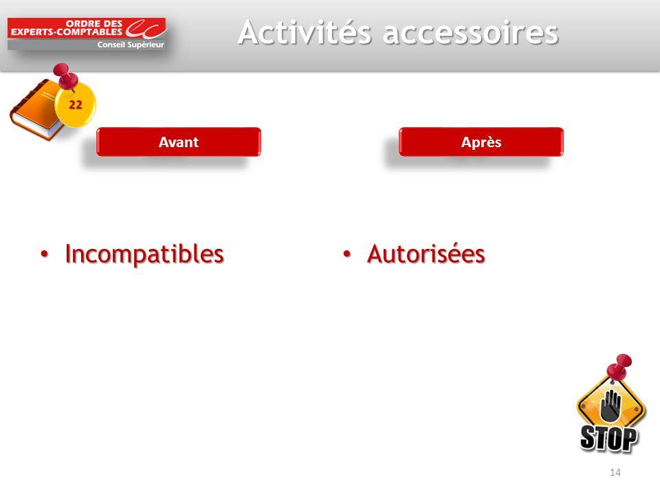 Activités accessoires Incompatibles Incompatibles Autorisées 14 Avant Après 2222